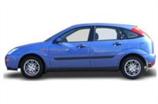 Opony Letnie Ford Focus