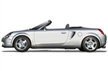 opony do Toyota MR2 Cabrio III